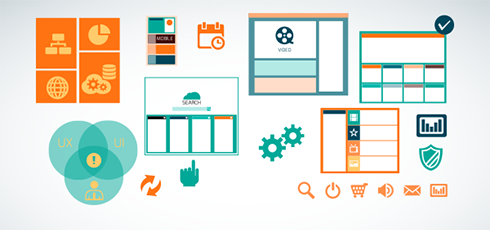 Starting an Internet of Things Business Blog Series:Evolving the user experience